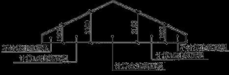 建筑面积计算规则最新最全版!_9