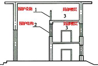 建筑面积计算规则最新最全版!_7