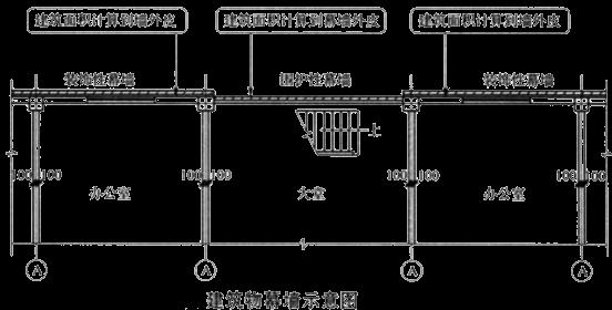建筑面积计算规则最新最全版!_39