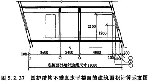 建筑面积计算规则最新最全版!_33