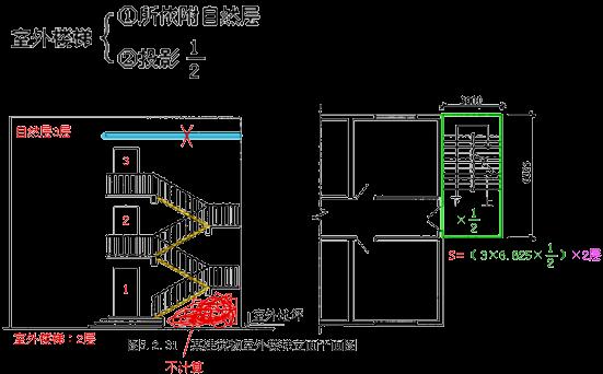 建筑面积计算规则最新最全版!_36