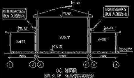 建筑面积计算规则最新最全版!_41