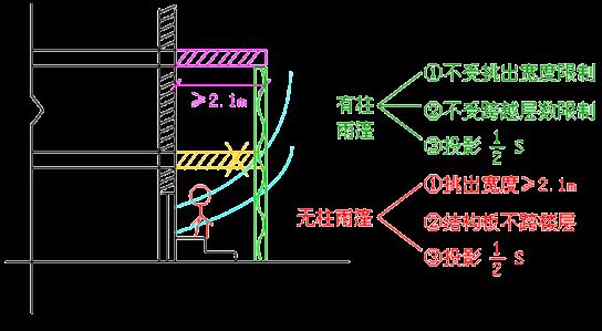 建筑面积计算规则最新最全版!_31