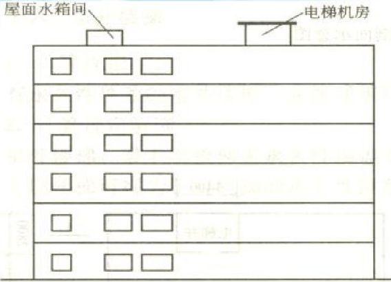 建筑面积计算规则最新最全版!_32