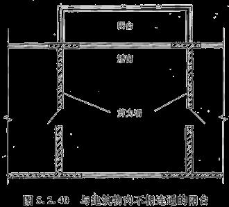 建筑面积计算规则最新最全版!_44
