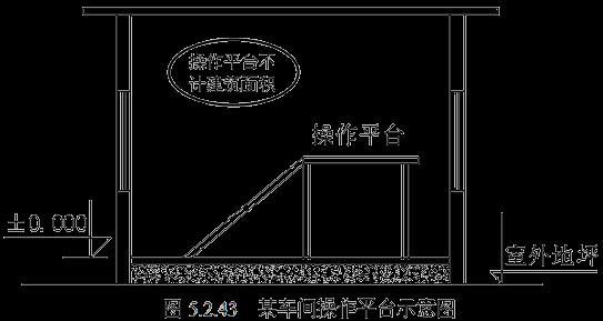 建筑面积计算规则最新最全版!_46
