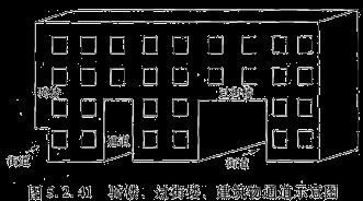 建筑面积计算规则最新最全版!_45