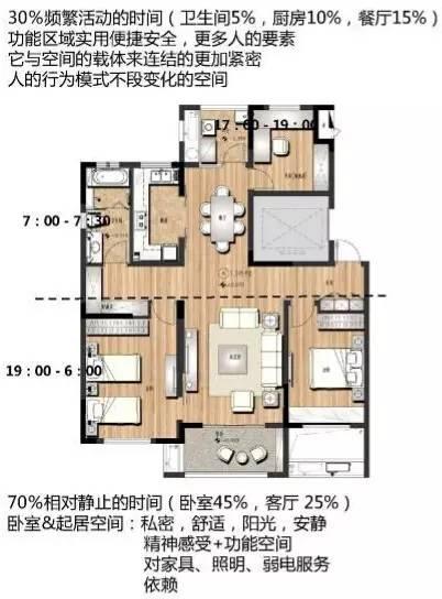 万科养老住宅的细节(户型+储藏间+厨房)_4