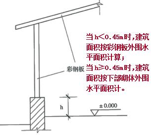 建筑面积计算规则最新最全版!_4