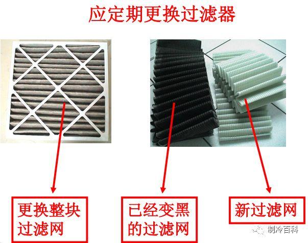 多图解读机房空调的使用与维护_1