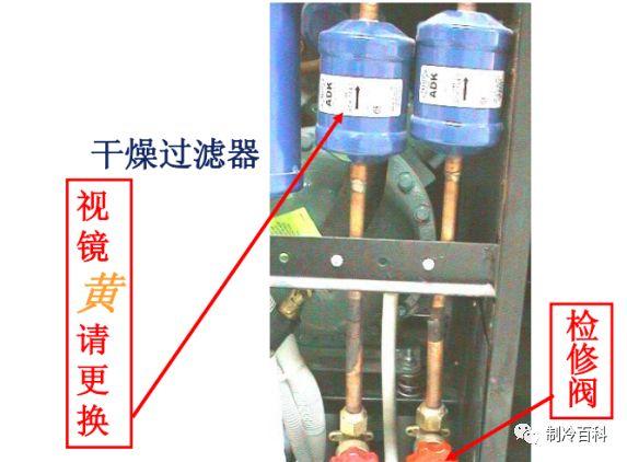 多图解读机房空调的使用与维护_9