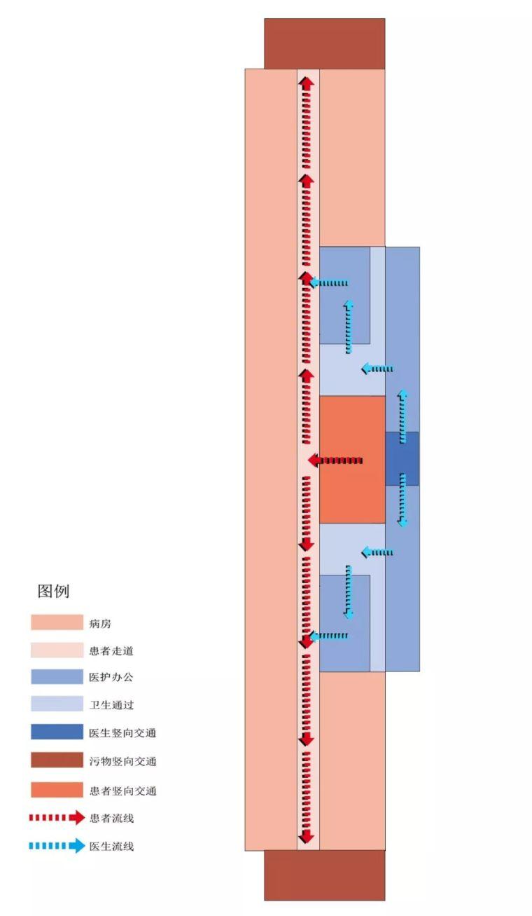资深建筑师谈乙类呼吸道传染病楼设计