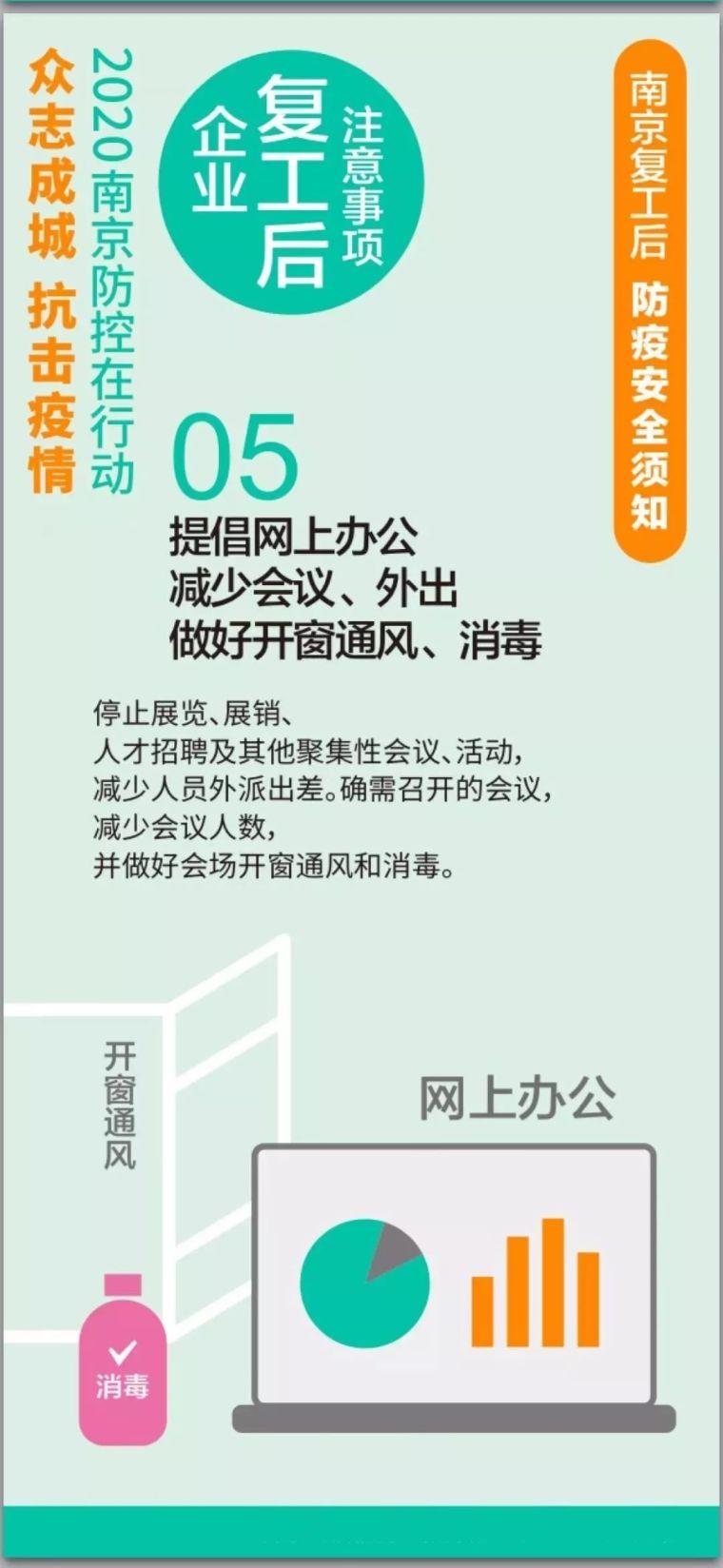 企业复工,防疫安全须知(图解)_11