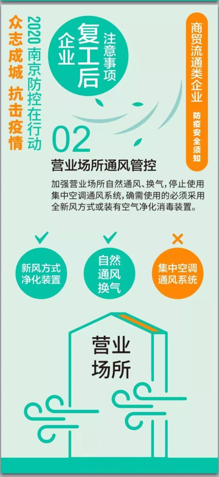 企业复工,防疫安全须知(图解)_15