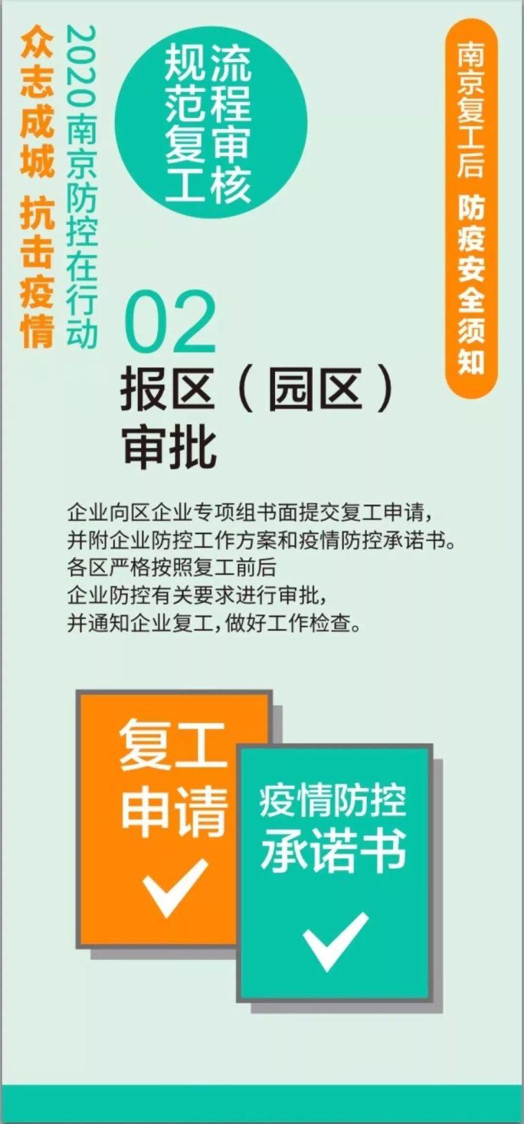 企业复工,防疫安全须知(图解)_25