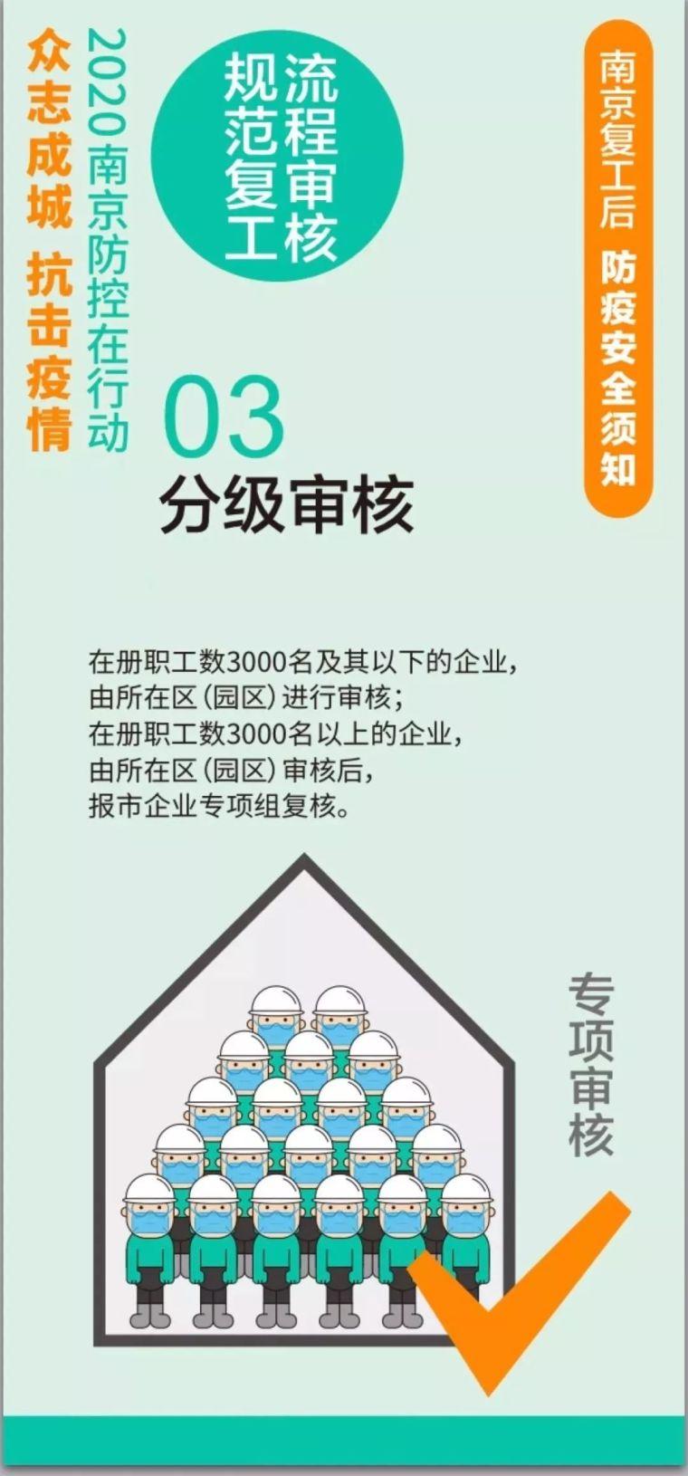 企业复工,防疫安全须知(图解)_26