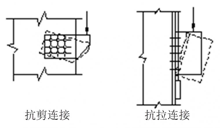 钢结构螺栓问题的十问十答!_6