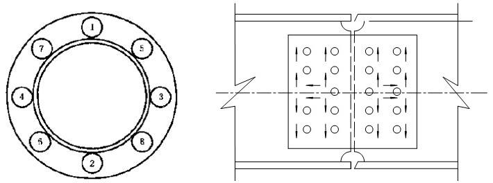 钢结构螺栓问题的十问十答!_12