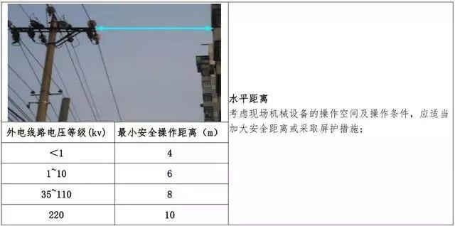 标准电箱做法资料下载-临水临电标准做法图册,值得学习!