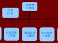 装配式住宅工程监理规划编制指导
