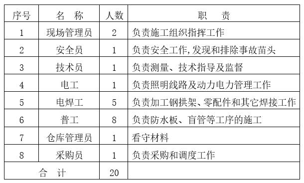 [云南]公路隧道防排水施工首件工程总结