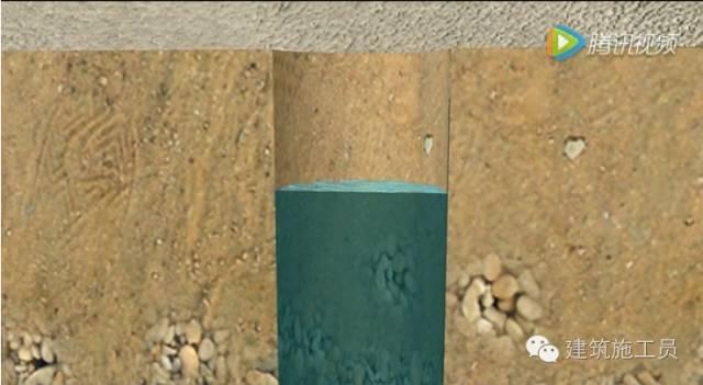 止水帷幕、支护桩施工全过程讲解_3