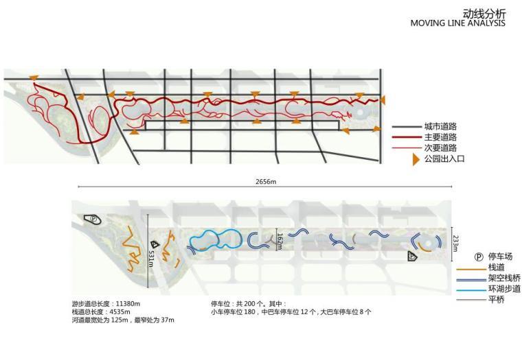 [云南]新海河滨河带状公园工程方案设计-动线分析