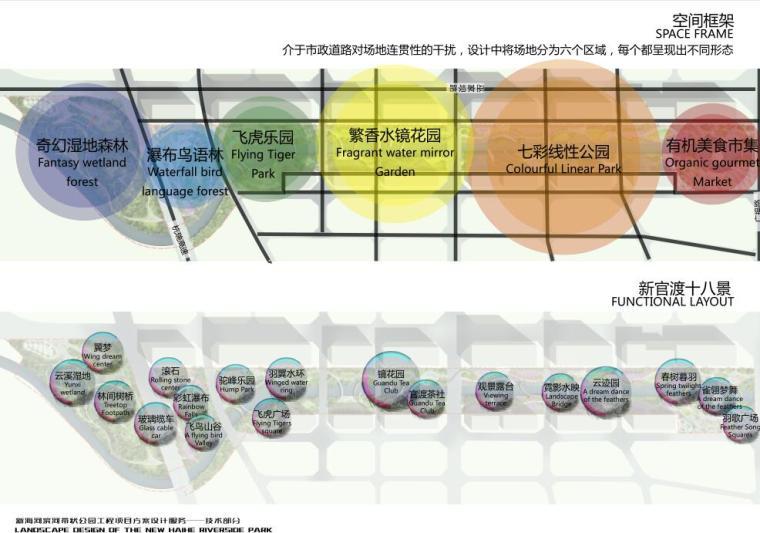 [云南]新海河滨河带状公园工程方案设计-空间框架