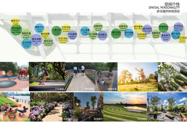 [云南]新海河滨河带状公园工程方案设计-空间个性