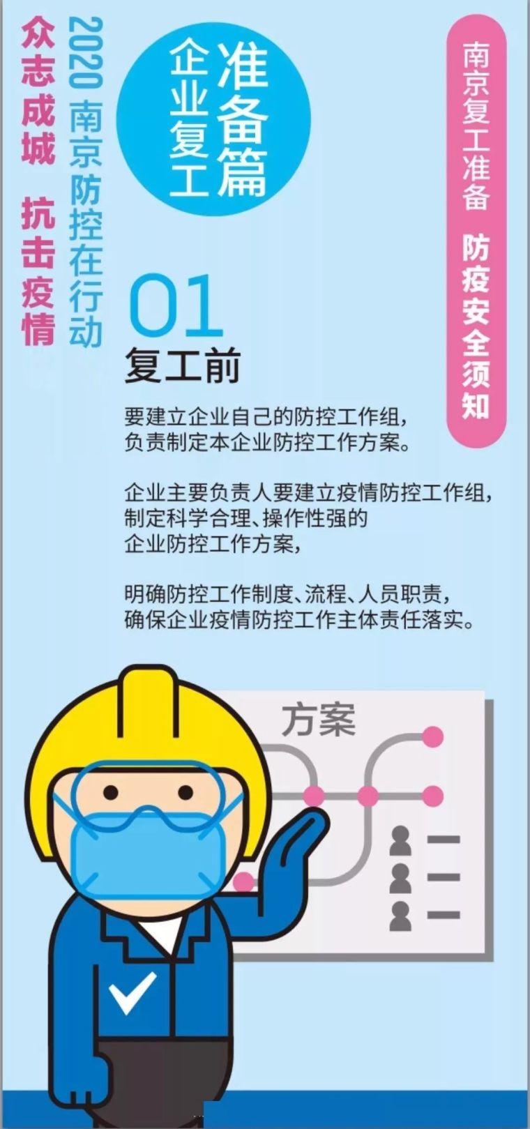 企业复工,防疫安全须知(图解)_2