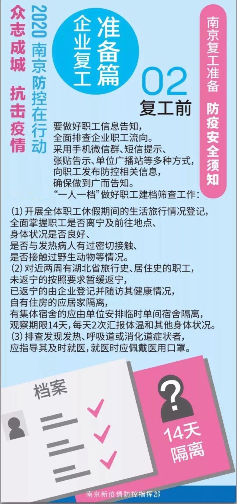 企业复工,防疫安全须知(图解)_3