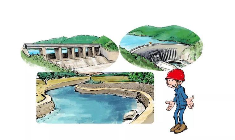 什么是水利工程、堤防工程、水库与山塘?_1