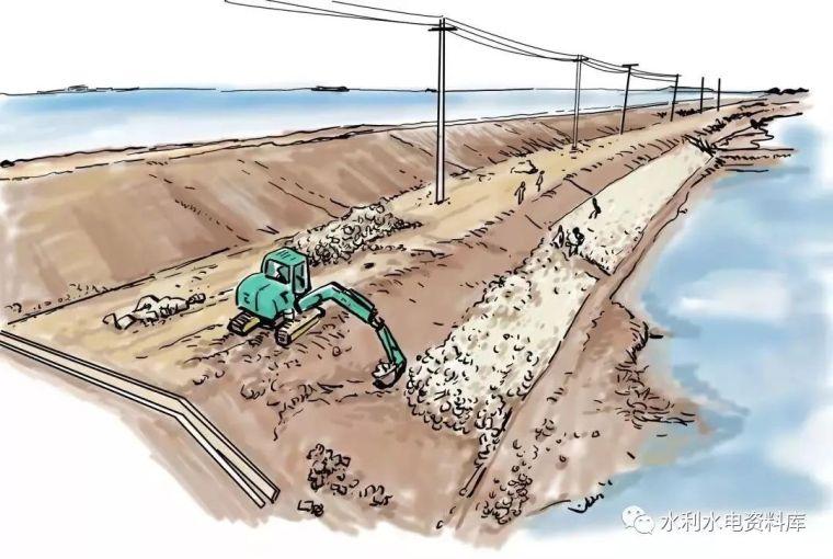 什么是水利工程、堤防工程、水库与山塘?_2