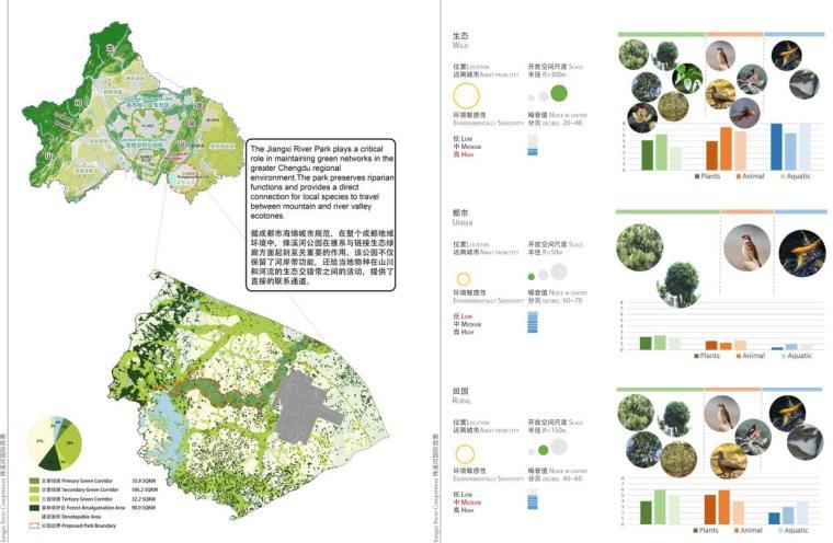 地域生态系统