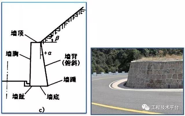重力式挡土墙标准化施工解析_1