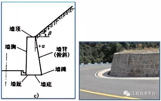 重力式挡土墙标准化施工解析