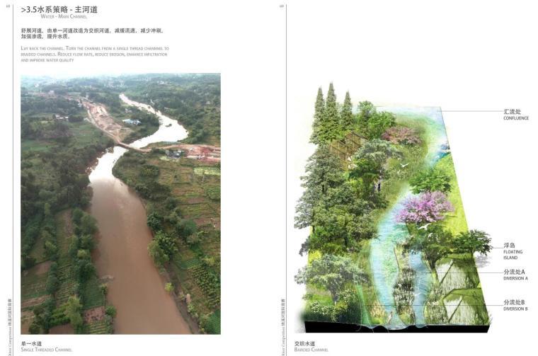 水系策略 - 主河道