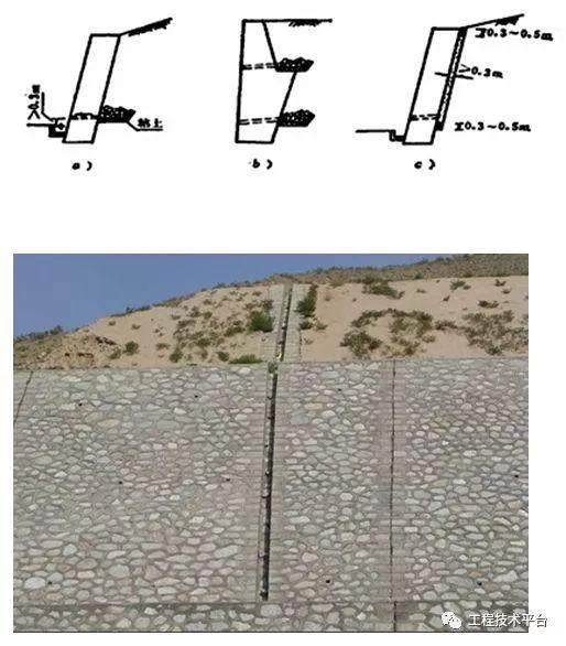 重力式挡土墙标准化施工解析_5