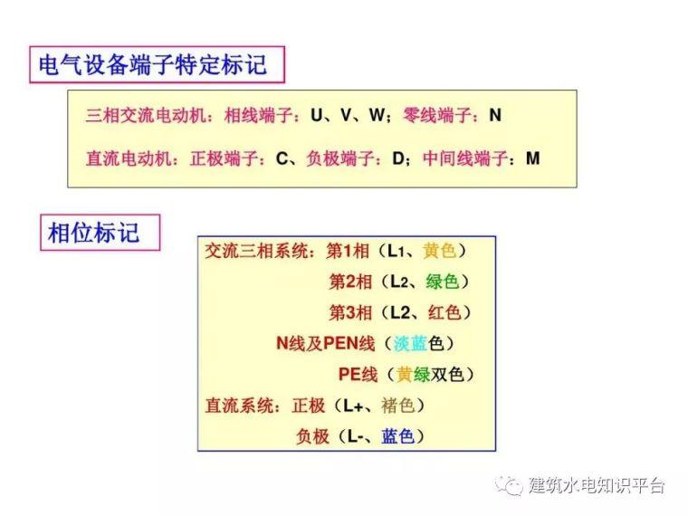 电气识图方法+电气图画法+电气图例符号大全_6