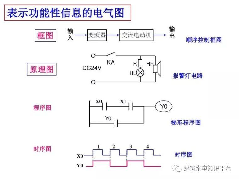 电气识图方法+电气图画法+电气图例符号大全_9