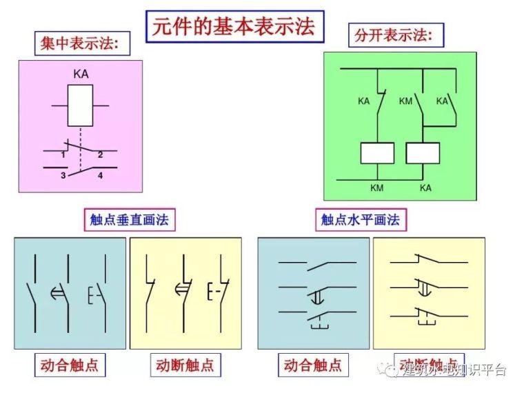 电气识图方法+电气图画法+电气图例符号大全_7
