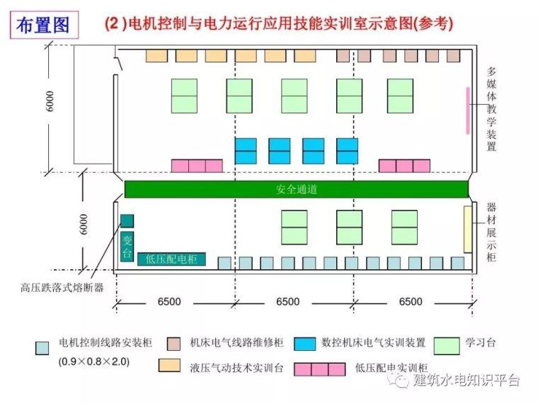 电气识图方法+电气图画法+电气图例符号大全_11