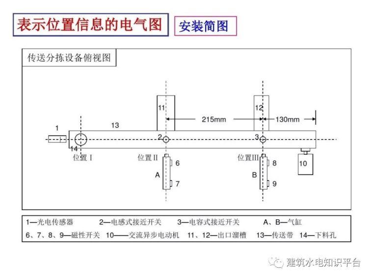 电气识图方法+电气图画法+电气图例符号大全_10