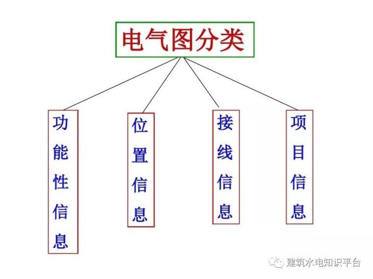 电气识图方法+电气图画法+电气图例符号大全_8
