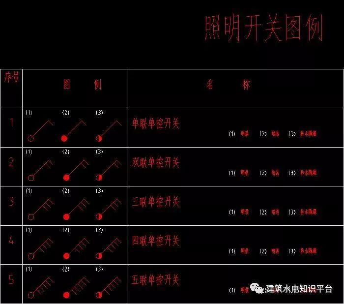 电气识图方法+电气图画法+电气图例符号大全_24