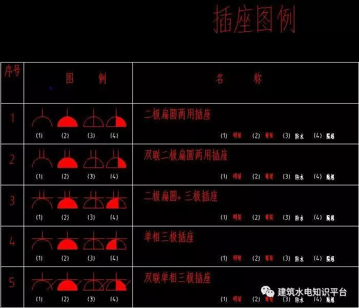 电气识图方法+电气图画法+电气图例符号大全_23