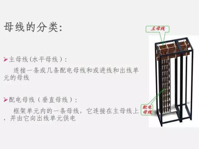 低压配电柜基础知识_12