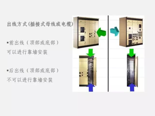 低压配电柜基础知识_11