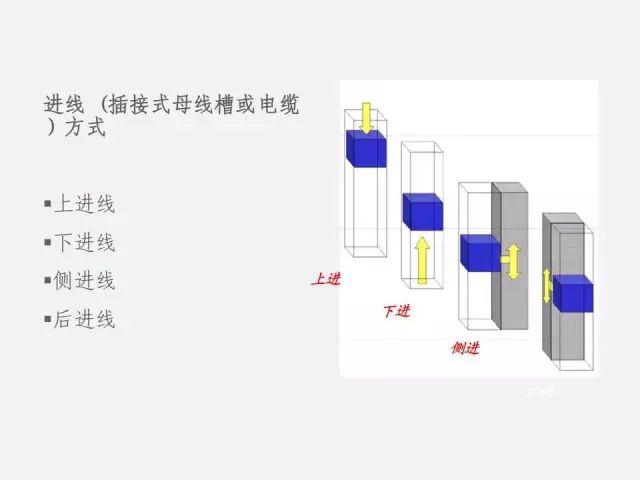 低压配电柜基础知识_10