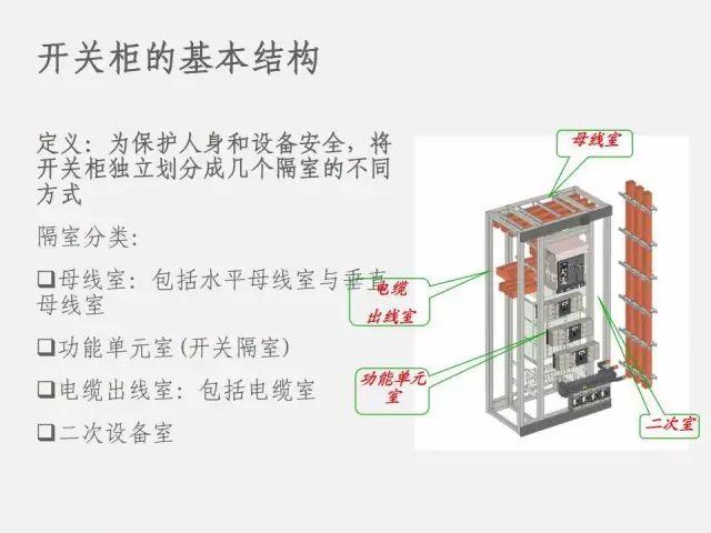 低压配电柜基础知识_7